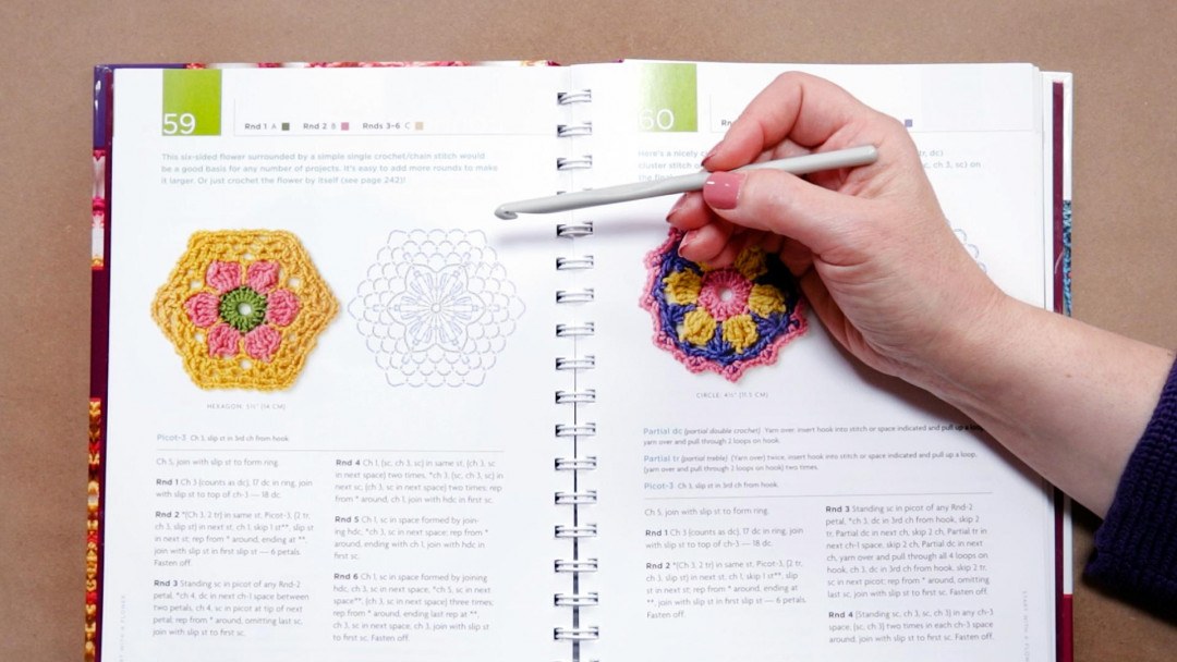 How to Read a Crochet Pattern by Edie Eckman