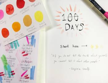 100 Days Project Kick Off: 4/4/16